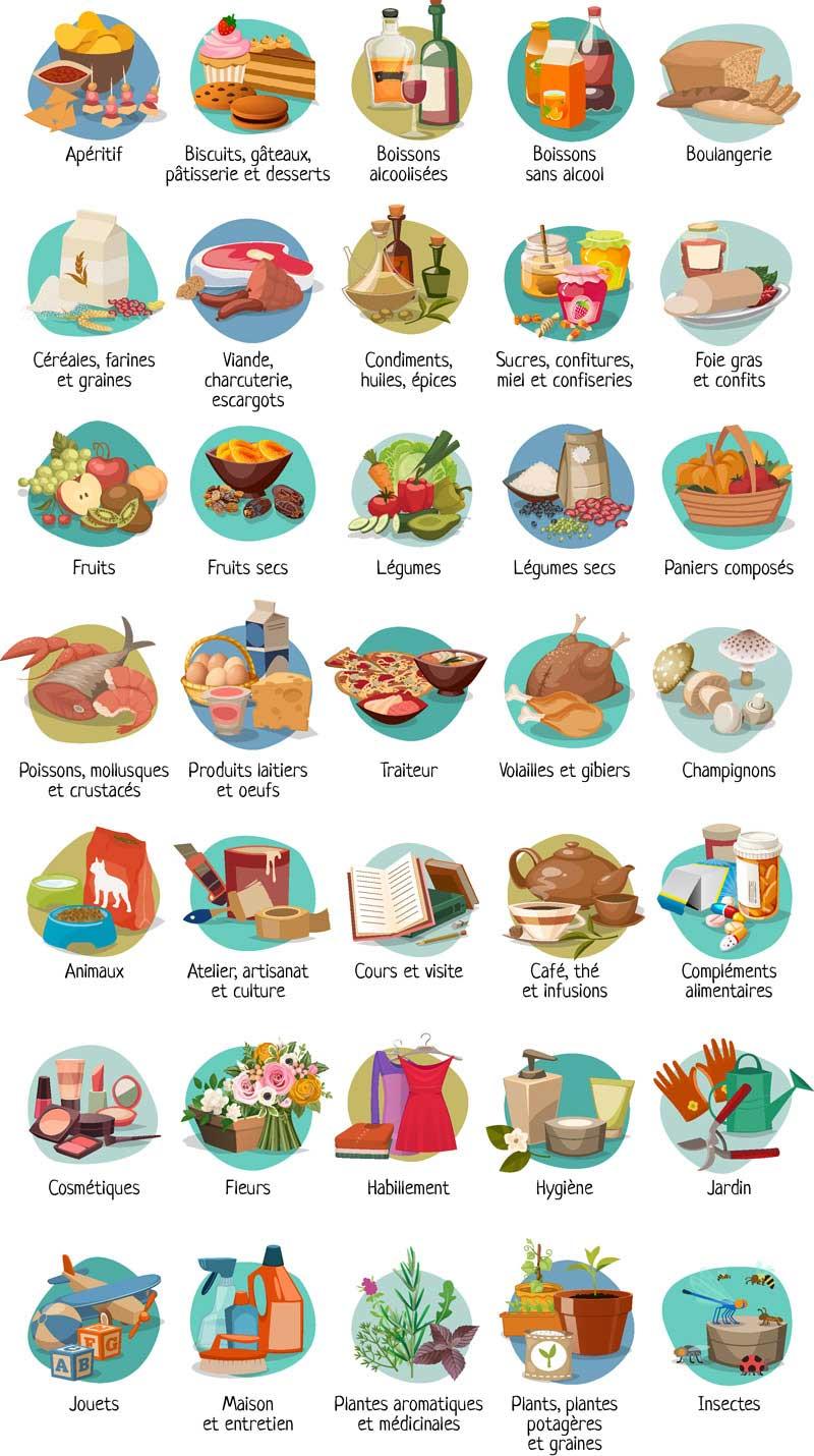Les catégories de produits